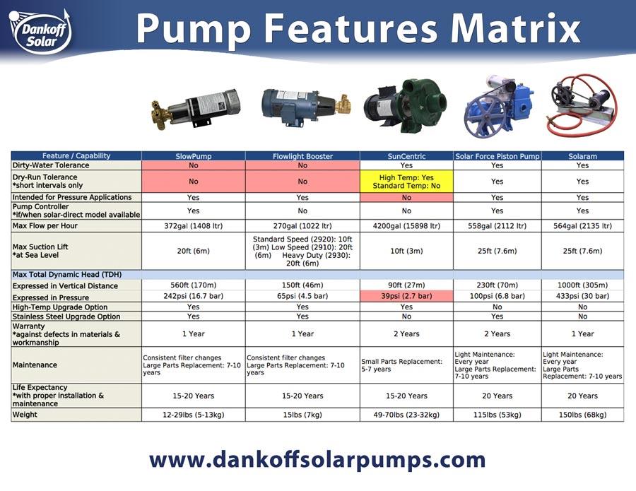 pump-bar-matrix